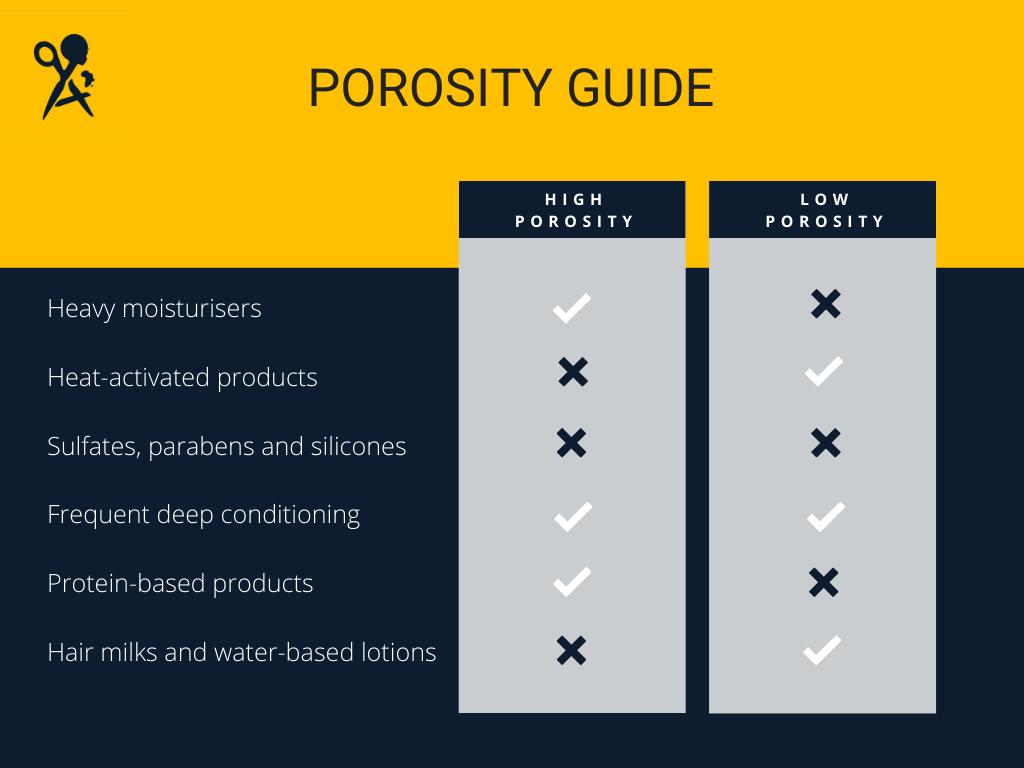 Porosity infographic